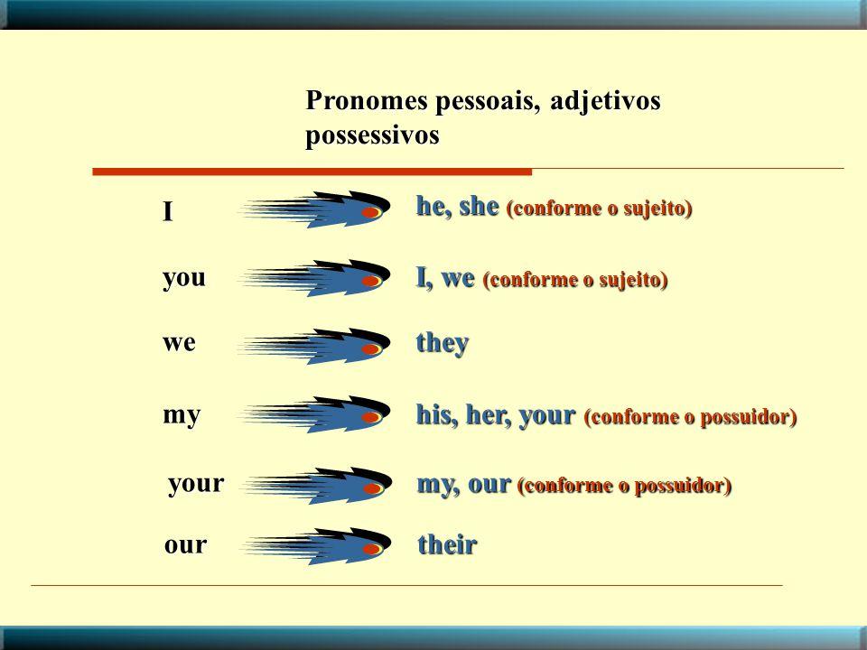 Pronomes pessoais, adjetivos possessivos
