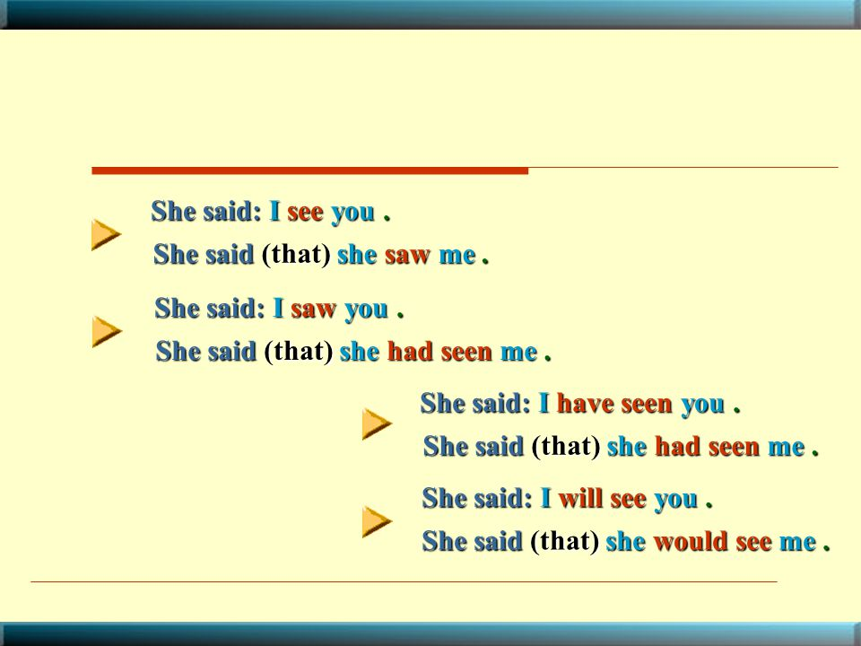 She said: I see you . She said (that) she saw me . She said: I saw you . She said (that) she had seen me .