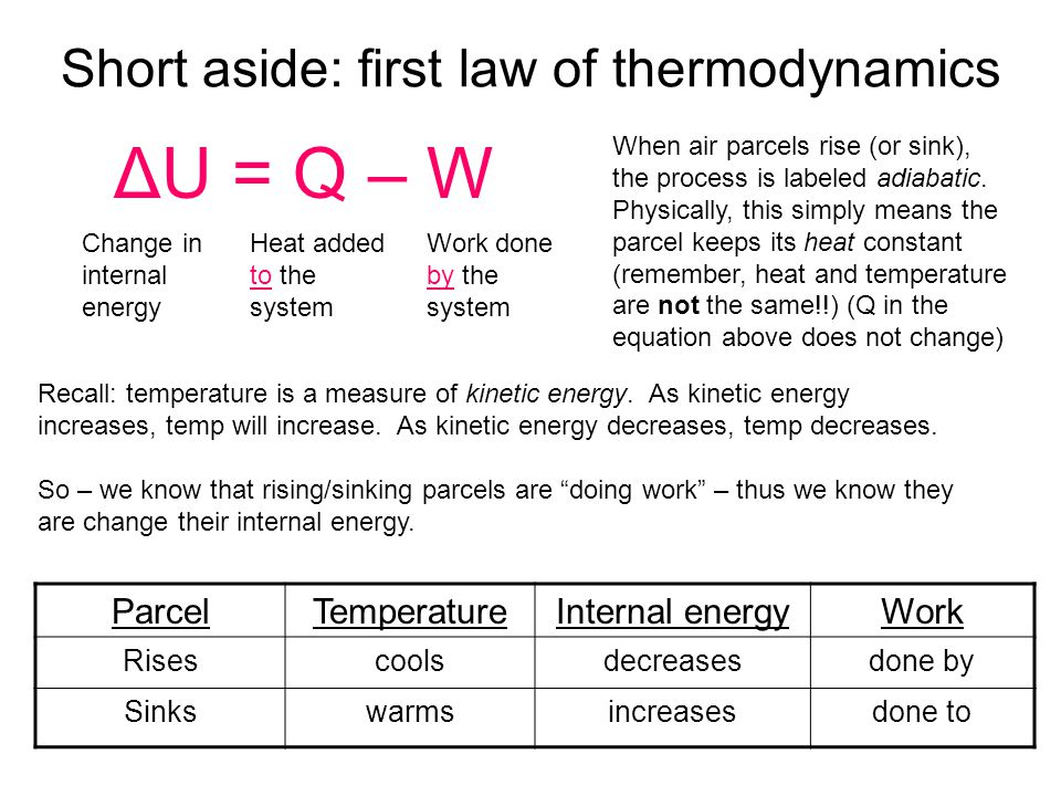 Short aside: first law of thermodynamics
