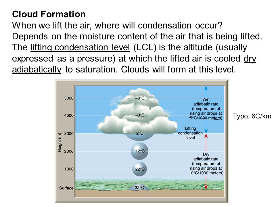 Cloud Formation When we lift the air, where will condensation occur