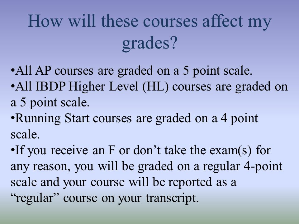 How will these courses affect my grades