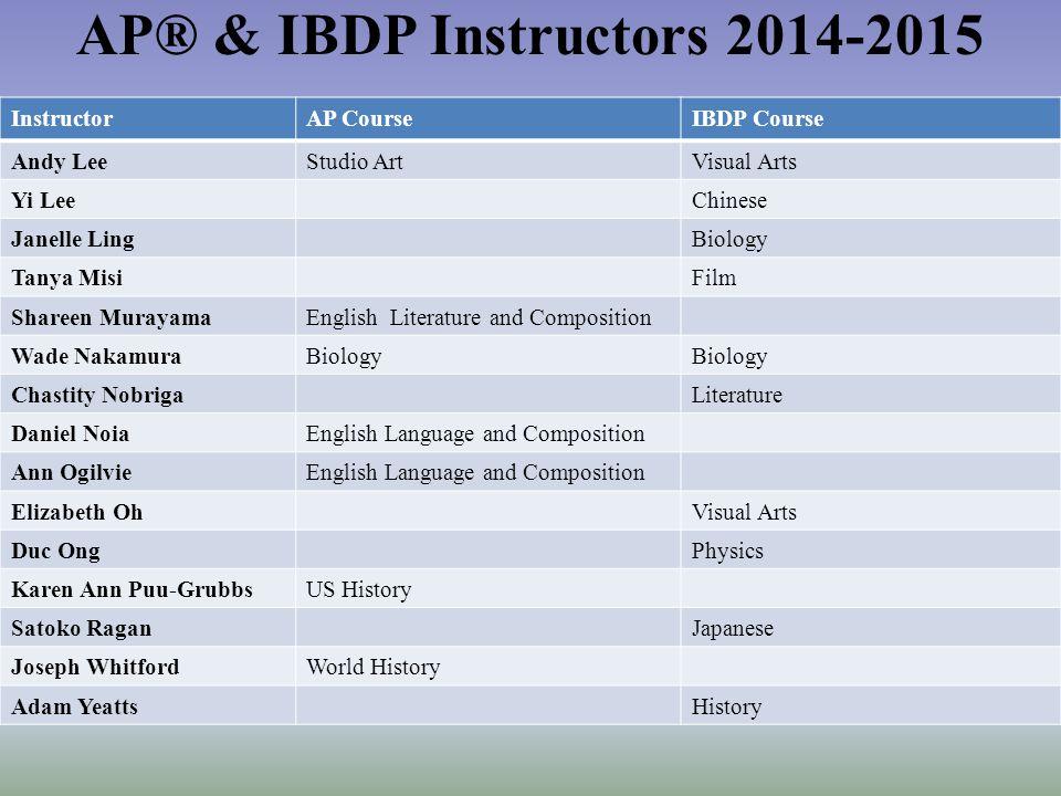 AP® & IBDP Instructors 2014-2015