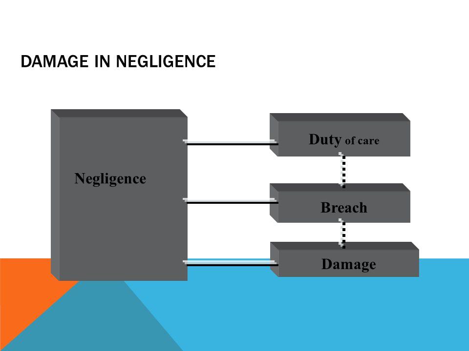 Damage in Negligence Duty of care Negligence Breach Damage
