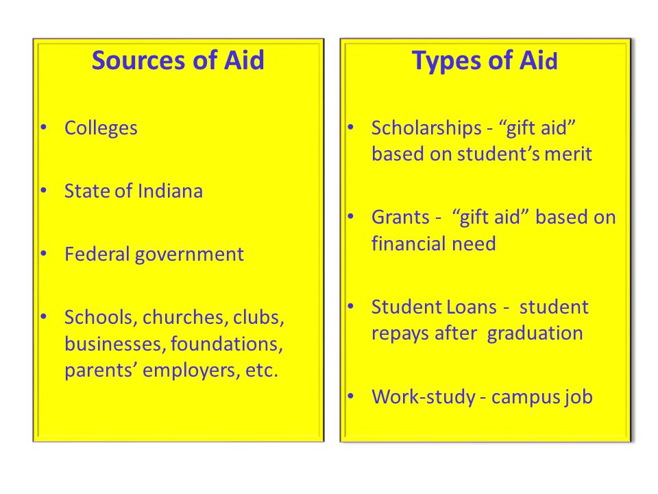 Sources of Aid Types of Aid