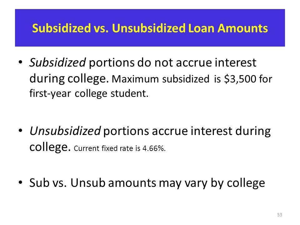 Subsidized vs. Unsubsidized Loan Amounts