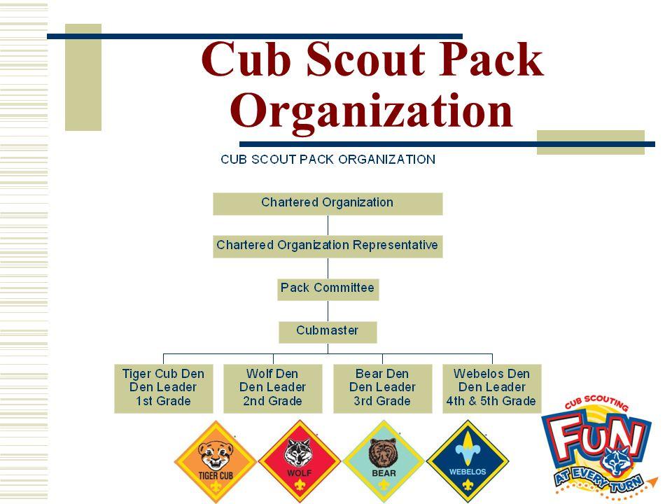 Cub Scout Pack Organization