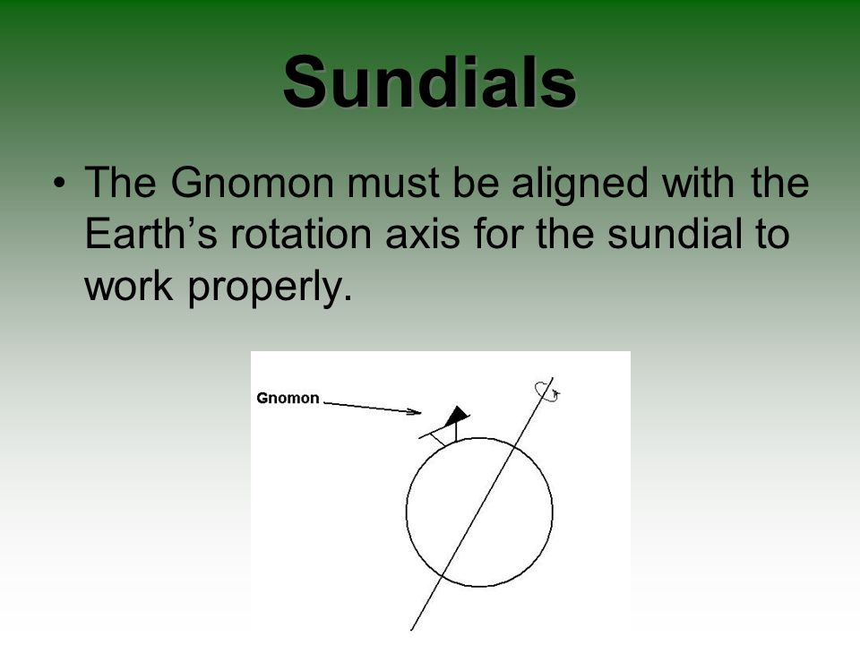 Sundials The Gnomon must be aligned with the Earth's rotation axis for the sundial to work properly.