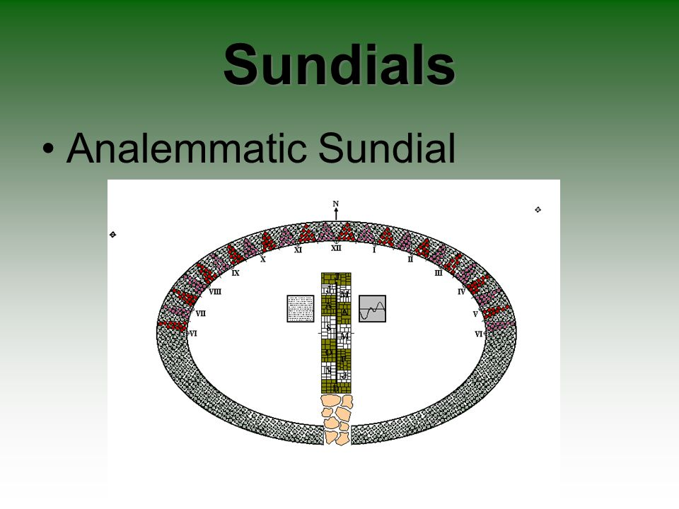 Sundials Analemmatic Sundial