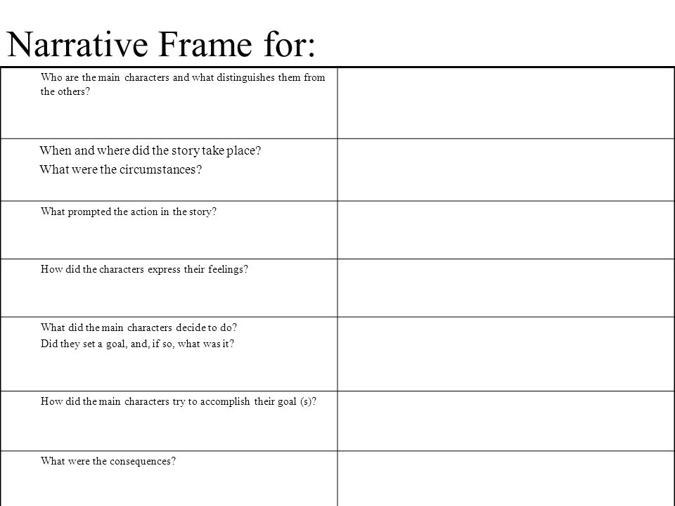 Narrative Frame for: When and where did the story take place