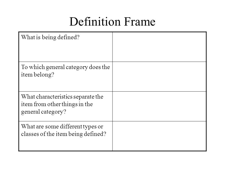 Definition Frame What is being defined