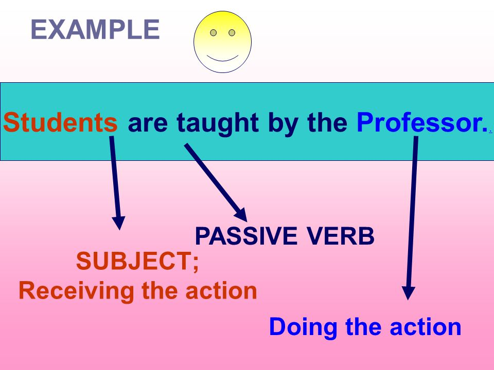 Students are taught by the Professor..