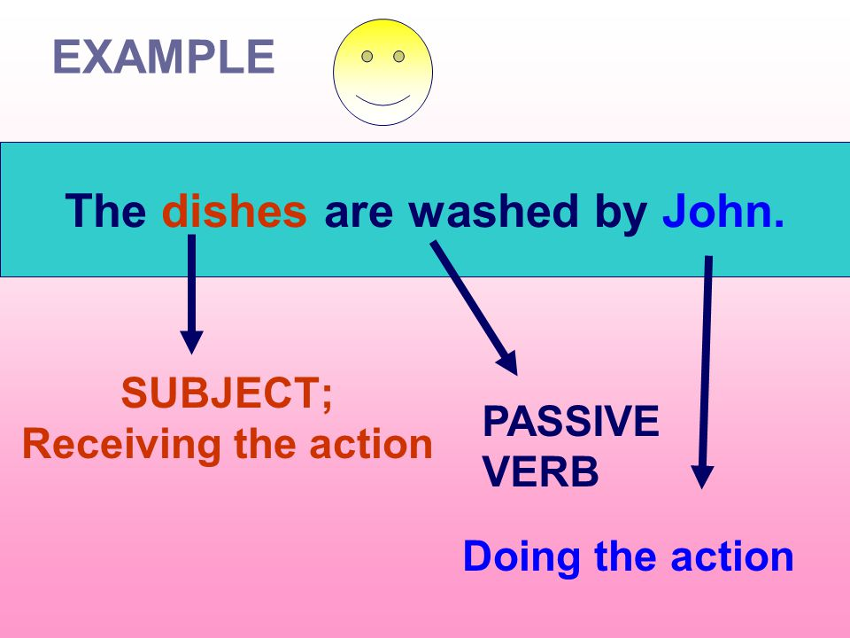 The dishes are washed by John.