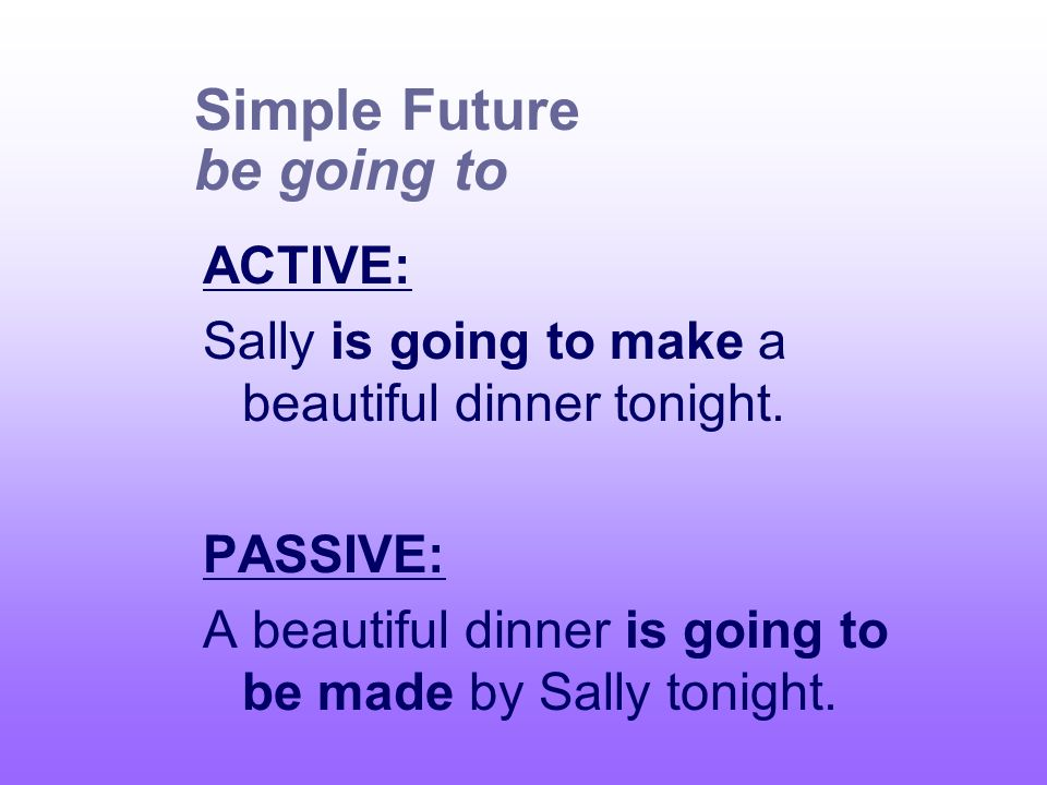 Simple Future be going to
