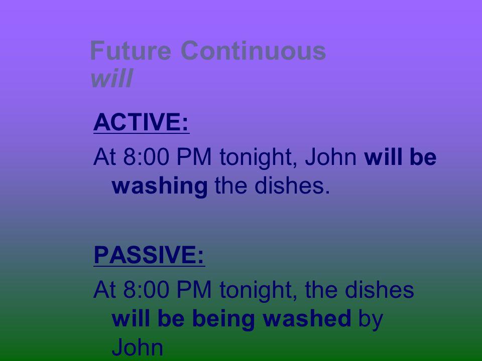 Future Continuous will