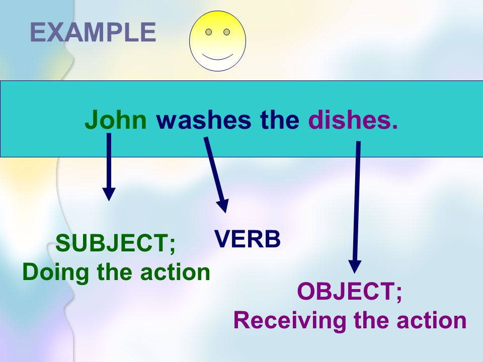 EXAMPLE John washes the dishes. VERB SUBJECT; Doing the action OBJECT;
