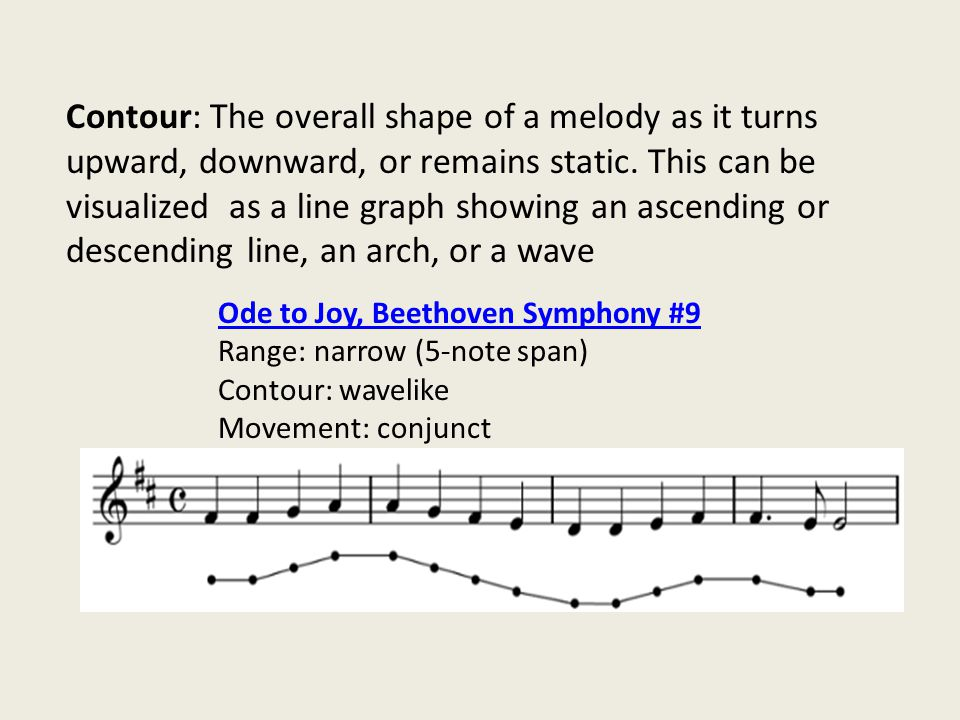 Contour: The overall shape of a melody as it turns upward, downward, or remains static. This can be visualized as a line graph showing an ascending or descending line, an arch, or a wave