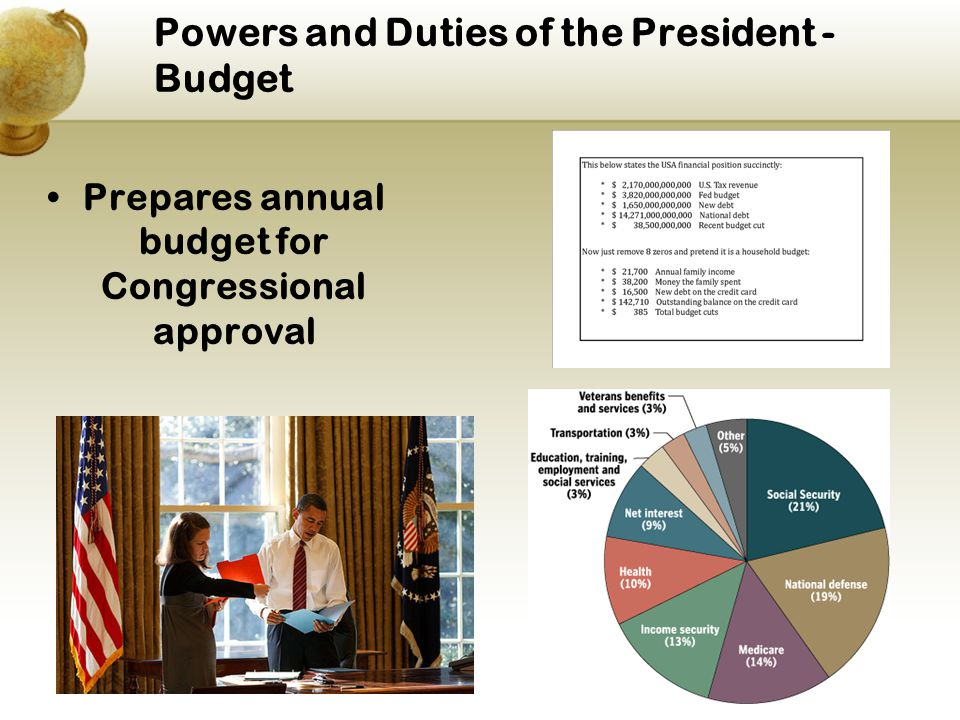 Powers and Duties of the President - Budget