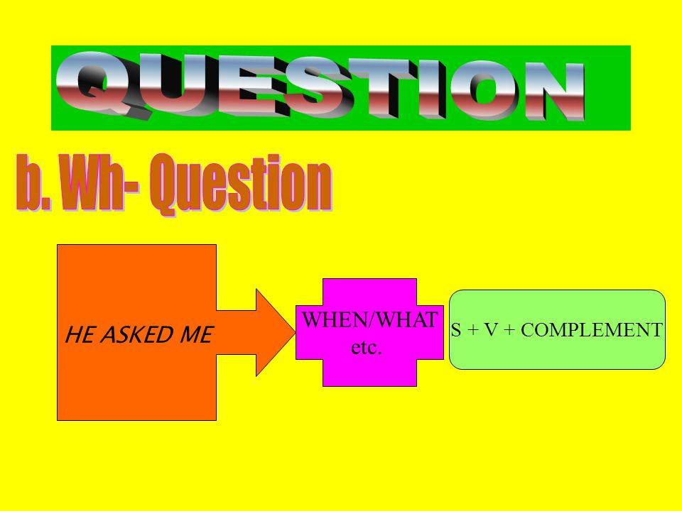 QUESTION b. Wh- Question HE ASKED ME WHEN/WHAT etc. S + V + COMPLEMENT