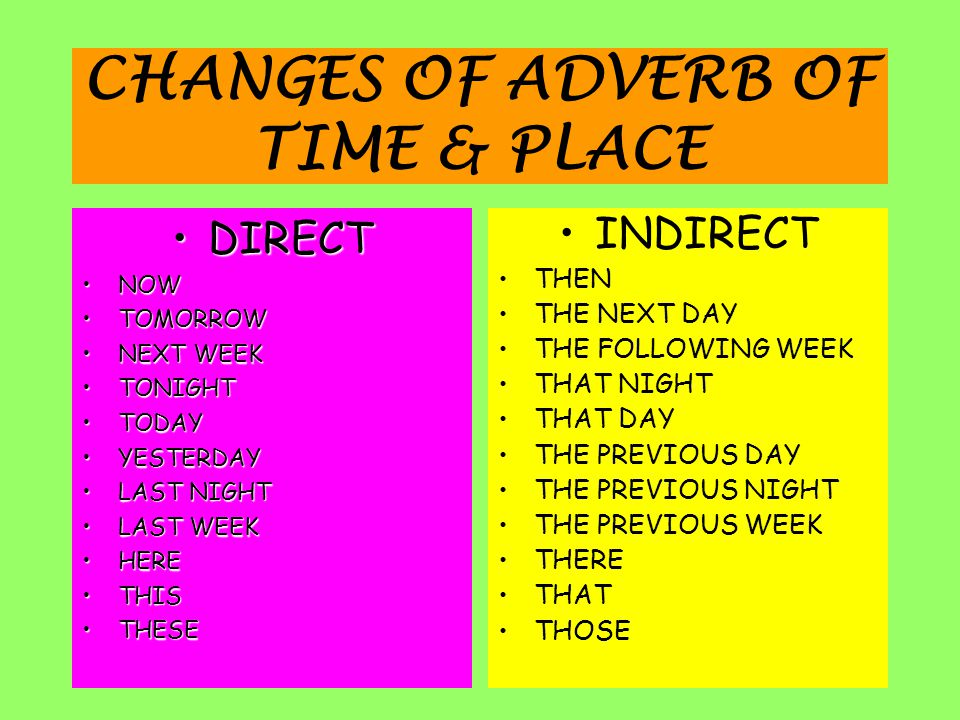 CHANGES OF ADVERB OF TIME & PLACE