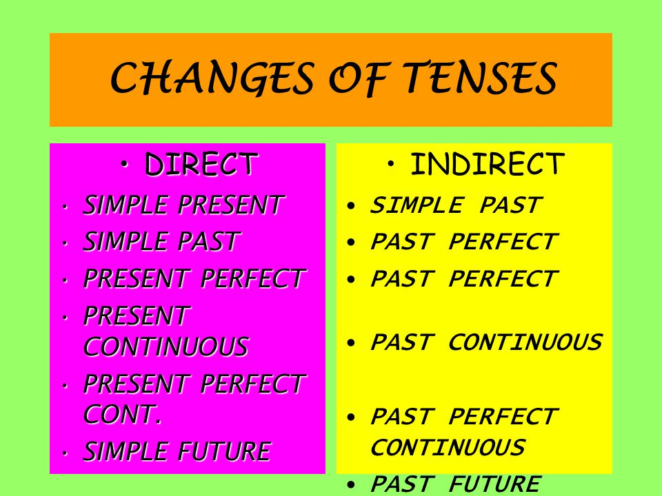 CHANGES OF TENSES DIRECT INDIRECT SIMPLE PRESENT SIMPLE PAST