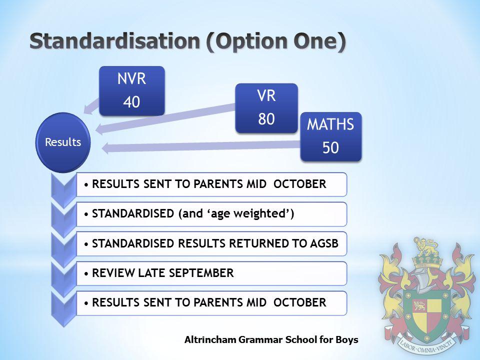 Standardisation (Option One)
