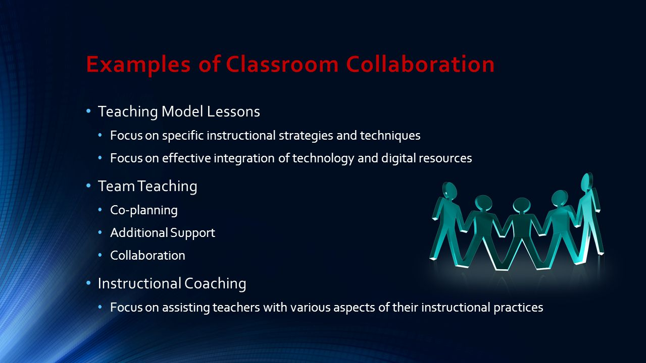 Examples of Classroom Collaboration