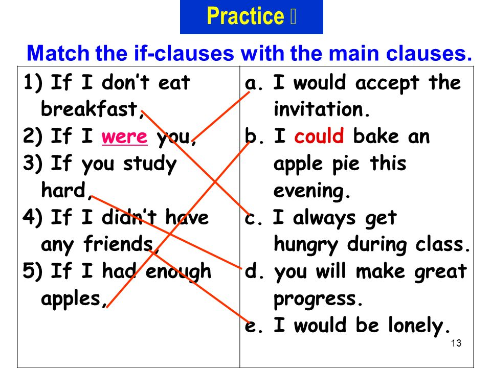 Practice Ⅰ Match the if-clauses with the main clauses.