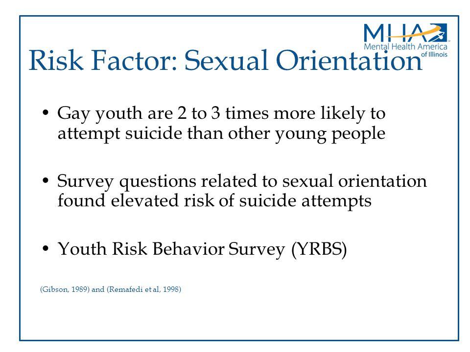 Risk Factor: Sexual Orientation