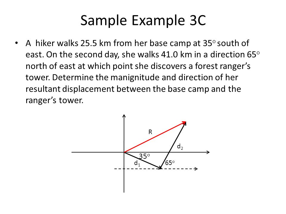 Sample Example 3C