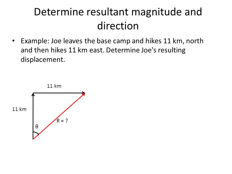 Determine resultant magnitude and direction