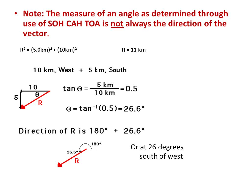 Note: The measure of an angle as determined through use of SOH CAH TOA is not always the direction of the vector.
