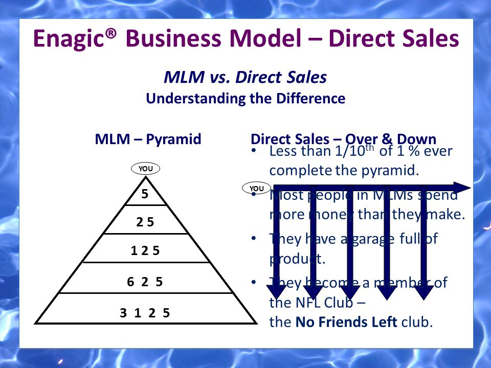 Enagic® Business Model – Direct Sales