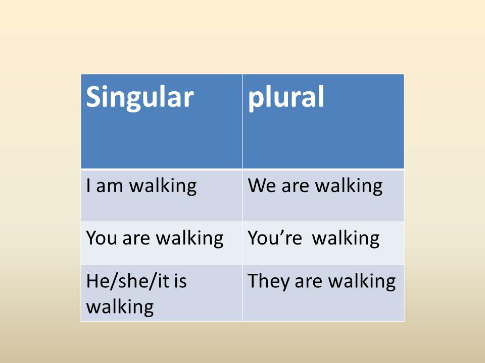 Singular plural I am walking We are walking You are walking