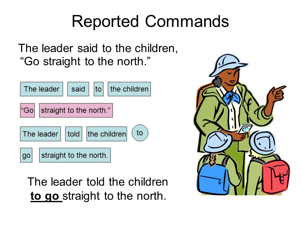Reported Commands The leader said to the children,