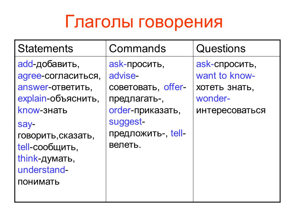 Глаголы говорения Statements Commands Questions