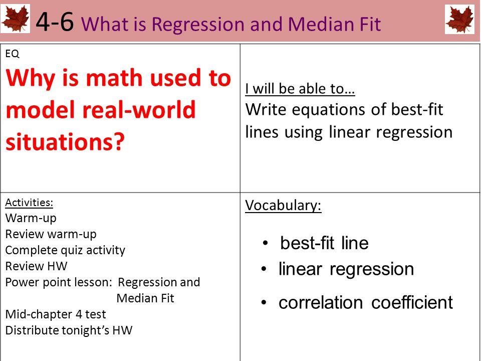 A 4-6 What is Regression and Median Fit