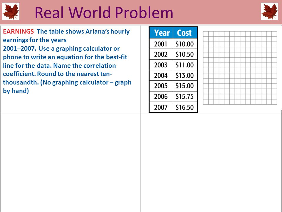 Real World Problem