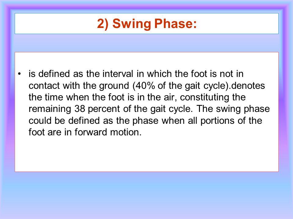 2) Swing Phase: