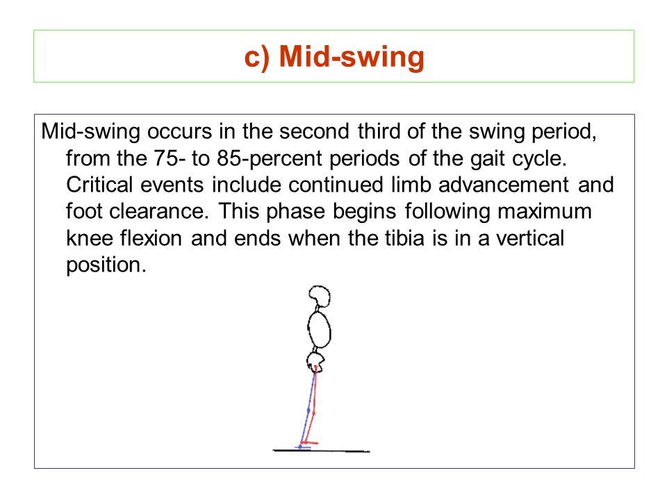 c) Mid-swing