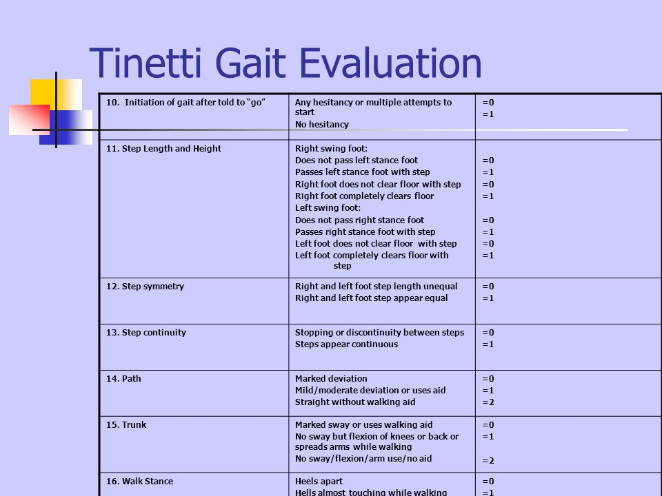 Tinetti Gait Evaluation