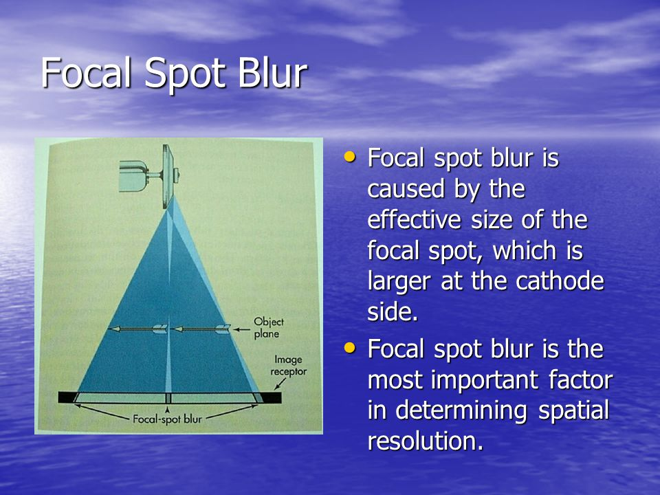 Focal Spot Blur Focal spot blur is caused by the effective size of the focal spot, which is larger at the cathode side.
