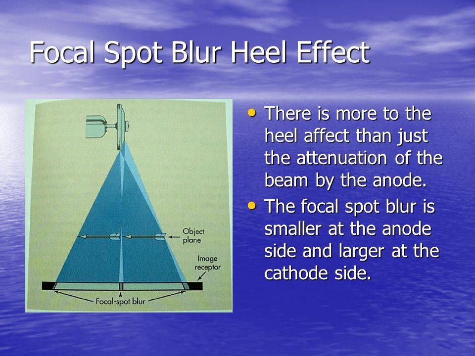 Focal Spot Blur Heel Effect