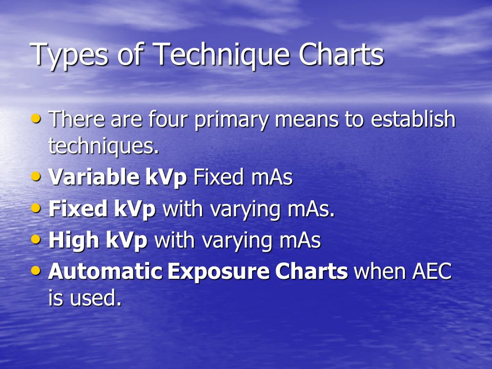 Types of Technique Charts
