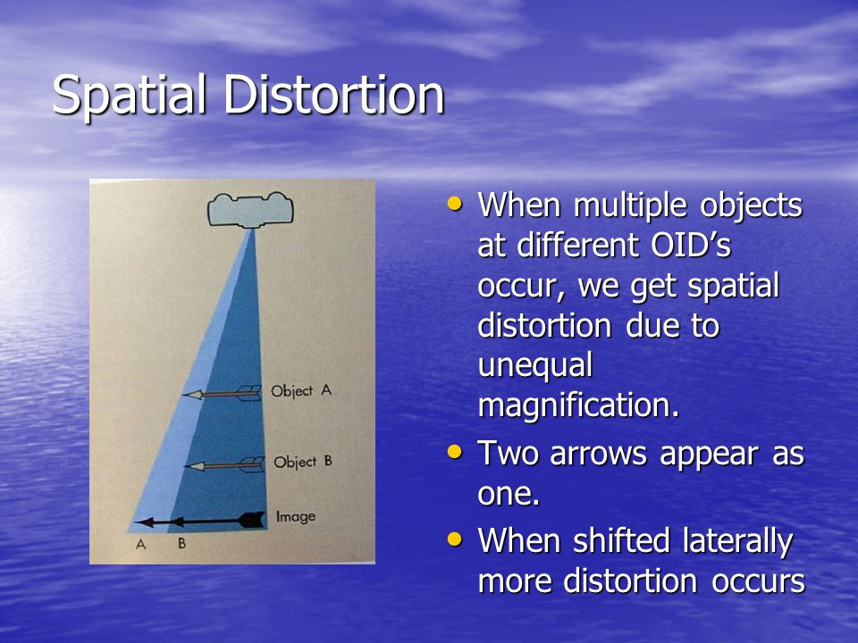 Spatial Distortion When multiple objects at different OID's occur, we get spatial distortion due to unequal magnification.