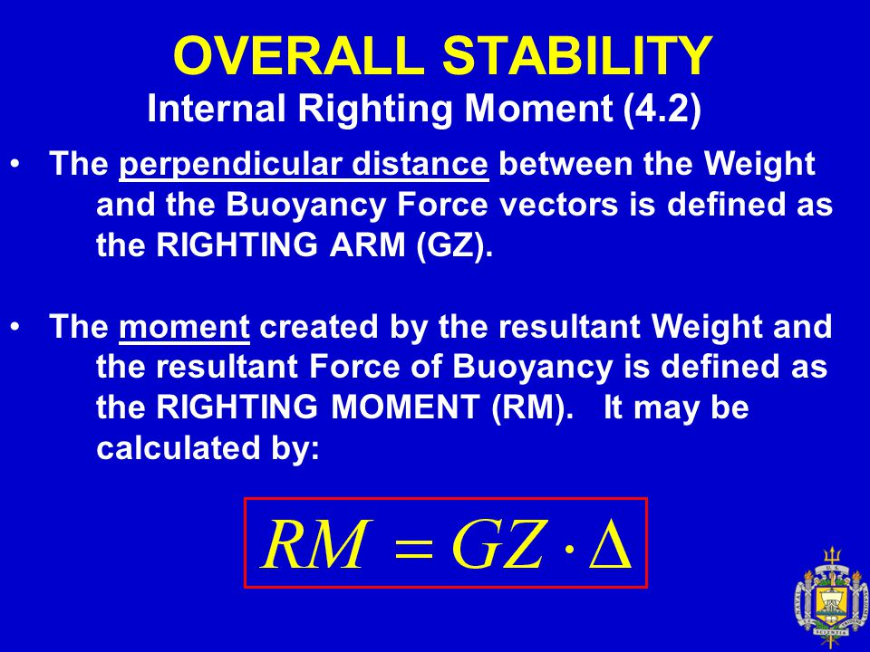 OVERALL STABILITY Internal Righting Moment (4.2)