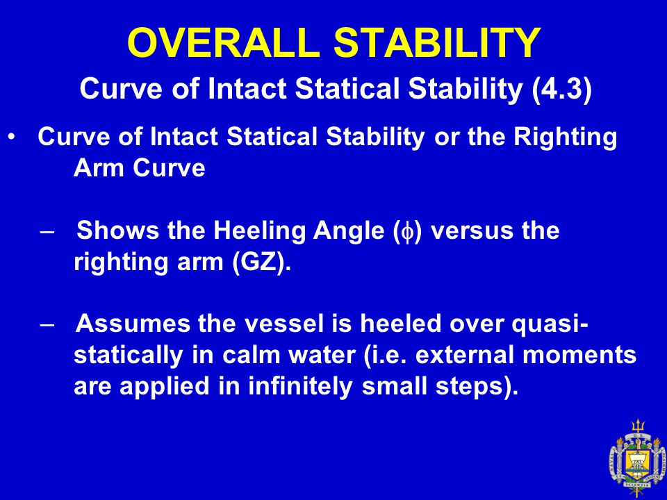 OVERALL STABILITY Curve of Intact Statical Stability (4.3)
