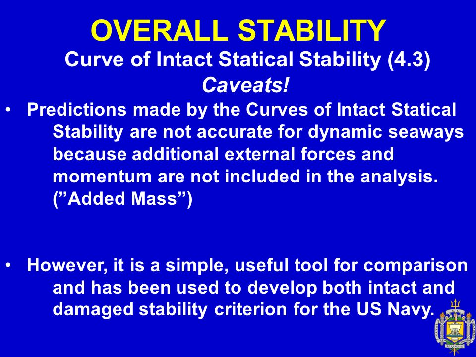 Curve of Intact Statical Stability (4.3)