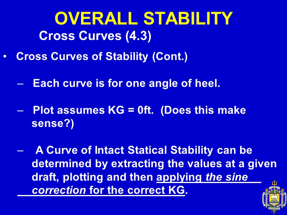 OVERALL STABILITY Cross Curves (4.3) Cross Curves of Stability (Cont.)