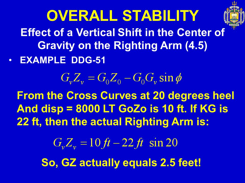 OVERALL STABILITY Effect of a Vertical Shift in the Center of Gravity on the Righting Arm (4.5) EXAMPLE DDG-51.