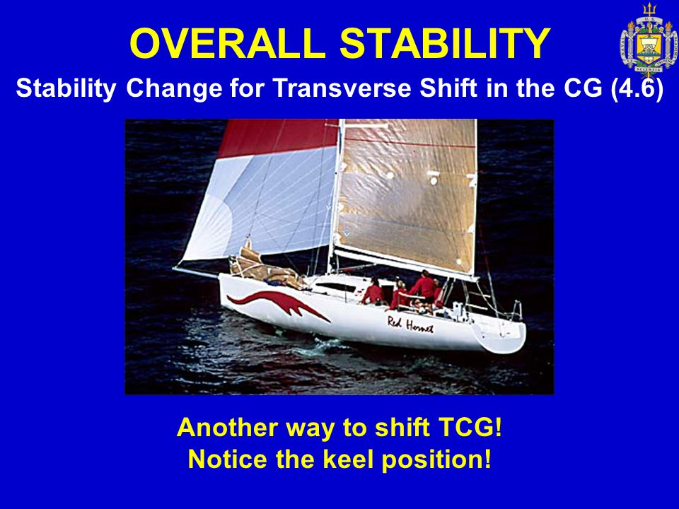 OVERALL STABILITY Stability Change for Transverse Shift in the CG (4.6) Another way to shift TCG.